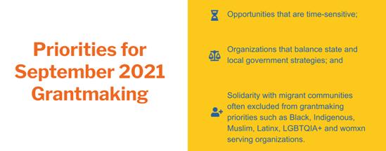 Priorities for September 2021 Grantmaking
