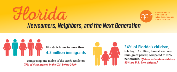 Header of the GCIR resource, Florida: Newcomers, Neighbors, and the Next Generation.