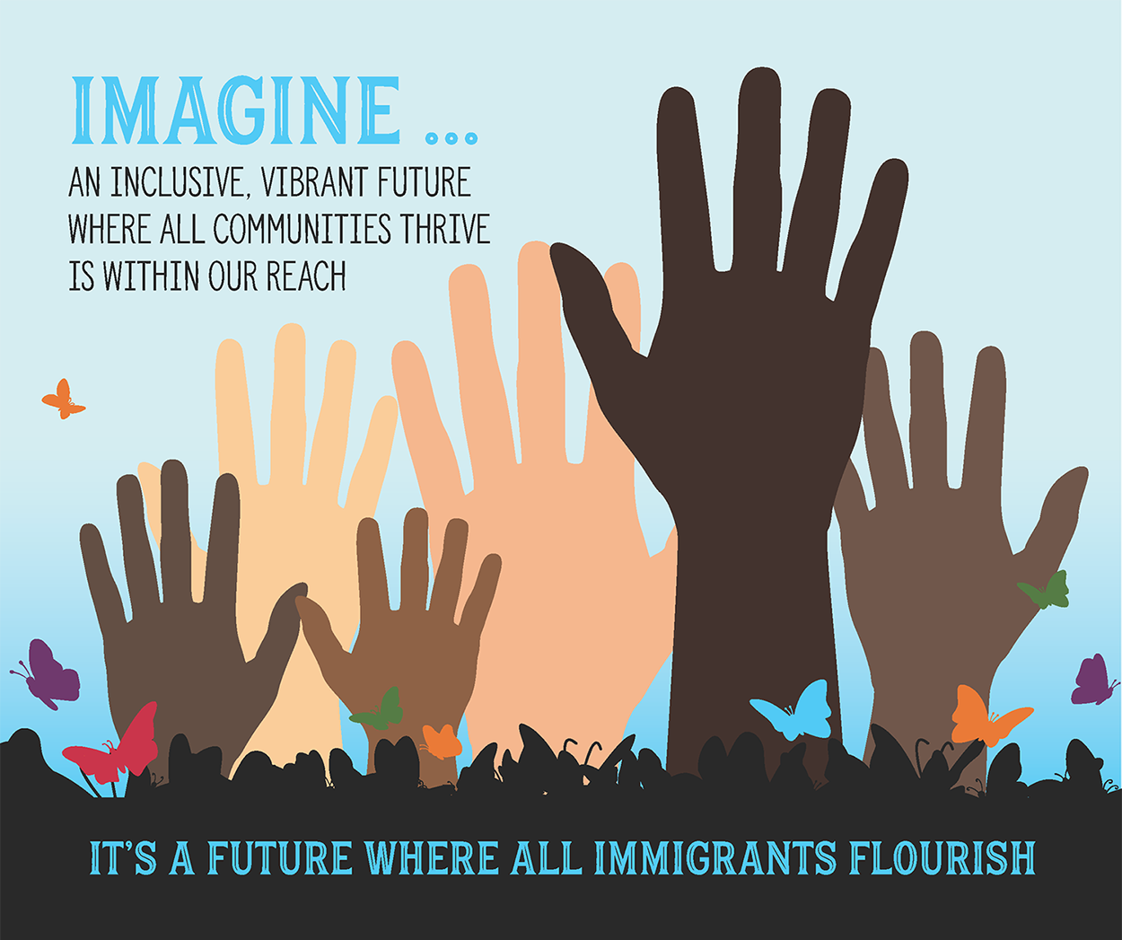 "An graphic of hands of multiple skin with the words: ""Imagine... An inclusive, vibrant future where all communities thrive is within reach. It's a future where all immigrants flourish."" Part of the NCRP issue brief, State of Foundation Funding for the Pro-Immigrant Movement."