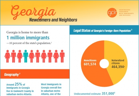 A snapshot of the cover of GCIR's infographic, Georgia: Newcomers and Neighbors, which features statistics on the foreign-born population in the United States.